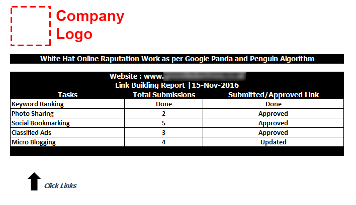 Weekly Summary Report